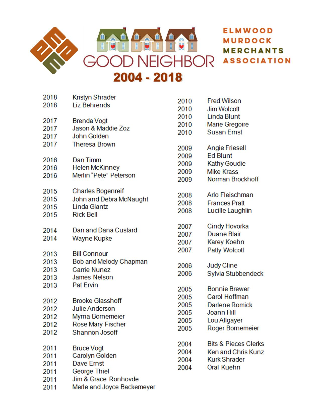 List of good neighbors 2019